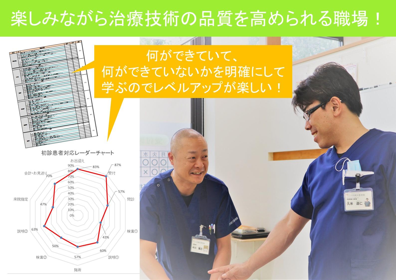 富田林s・大阪狭山市 金剛駅近くにあるくめ鍼灸整骨院は治したい人のための治療所です