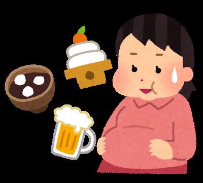 富田林,大阪狭山市 金剛駅近くで食べ過ぎ飲み過ぎが原因でぎっくり腰になった方必見!